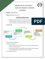 Resumen SO Procesadores de Texto y Presentaciones