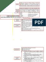 Esquemas Elaboración de Proyecto de Intervención Socioeducativa