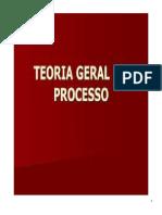 Materia 01, 02 e 03 de TGP