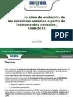 Evolucion Carencias Censales 1990 2015