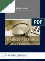 Wood Vinegar Market, Analysis, Development and Demand by P&S Market Research