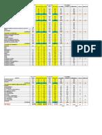 Congresso del Pd Trentino, i risultati