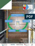 Flyer- Structured Digital workflow