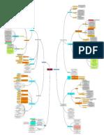 ANS Pharmacology Big Map