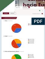 Resultados Cuestionario Inicial PFC IES Vegas Bajas