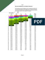Modelo Elecciones Españolas (2015) - aproximación numérica a la Unidad Popular