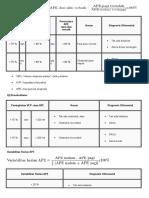 Spirometri Dan Uji Bronkodilator