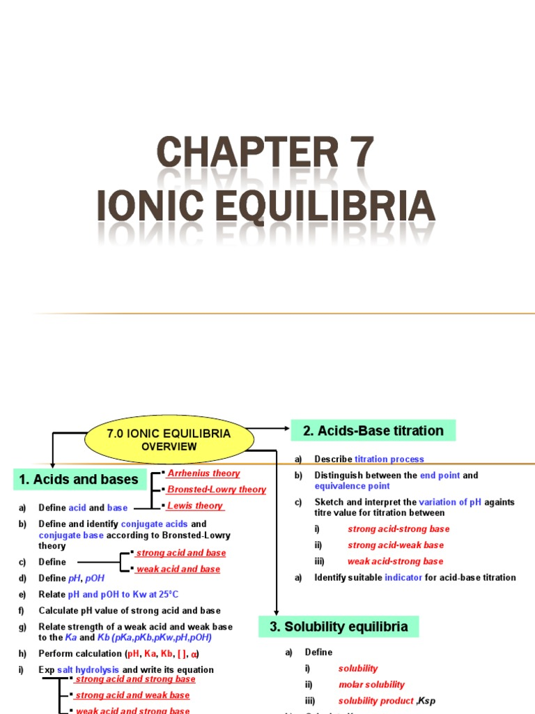 70 Ionic Equilibria Students Ph Acid Strong