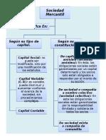 sociedadmercantil-130719161658-phpapp01