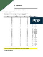 Final Exam Excel Statistics