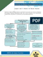 Evidencia 2 Actividad 3 Dinamica Del Mercado Financiero