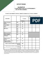 Nota 4968 Dell'11 Maggio 2010 - Tabelle Istituti Tecnici