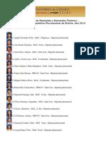 Listado de Diputadas y Diputados Titulares