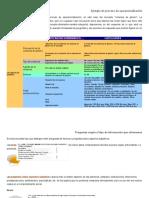 Ejemplo de Proceso de Operacionalización