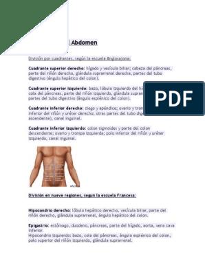 cuadrante inferior izquierdo dolor
