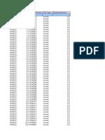 Distance Range Distribution Per Cell (232)