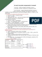 CVEN 2302 Materials Summary