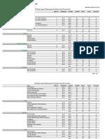 Not OnOJT Detail Session 2013-2014