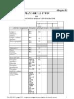 Nota 4968 Dell'11 Maggio 2010 - Tabelle Licei