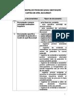 Lista Doc Gestionate Prelucrat_145ro