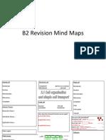 b2 revision mind maps - sets 1-5