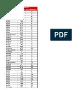ISD Tariff Jan-16 vodafone