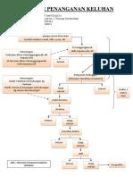 Alur penanganan keluhan di RSBB.pdf