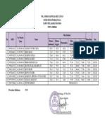 Data Nilai Kelulusan Kelas XII - SMTK SETIA Purbalingga Tahun Pelajaran 2015-2016