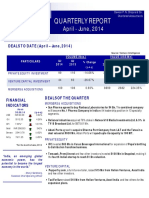 Quarterly Report April June - Dewan P.N. Chopra & Co.