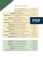 Aide à la révision UE14 (Récupéré).pdf