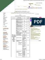 Caracteristicile tehnice ale masinilor unelte utilizate_noPW.pdf