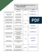 listado de participantes reunión SEPHC