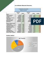 Análisis de Estado Situación Financiera.docx