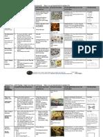 artfulthinkingroutines.pdf
