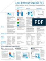 SharePoint 2013 Platform Options.pdf