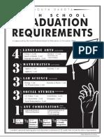High School graduation requirements