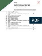 Rubrica en Resolución de Problemas Primaria 2016