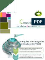Modelo del Servicio