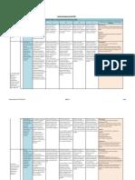 Escalas de Avance Del Ssii-per 2014