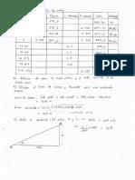 Ejercicios de compensación, y mínimos cuadrados-Topografía