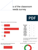Classroom SurveyEDIT 3