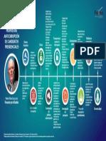 PropuestasAnticorrupciónPPK.pdf