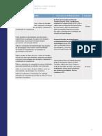 7 SENAC Situações Aprendizagem Elaboração PTD