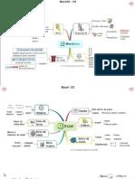 Mapa Mental Informática i