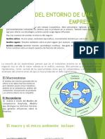 Análisis del Entorno de una Empresa diapositivas.pptx