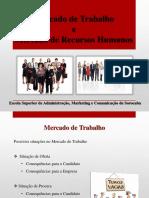Slides Rh - Mercado de Trabalho e Mercado de Rh