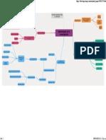 Mapa Conceptual Metodologia de La Investigación 2