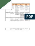 Rúbrica Para Evaluar Aplicación de Herramientas Web 2
