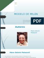 Modelo psicoterapeutico de Milan