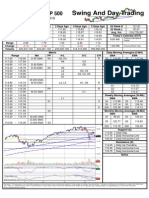 SPY Trading Sheet - Monday, May 17, 2010